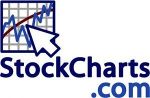 Stockchart.com